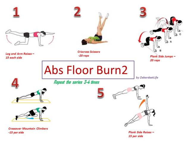 Abs Floor Burn 2